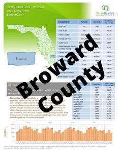 Broward County Market Detail Headline