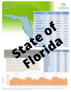 Florida Market Detail Headline